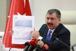 Mustafa Kartoğlu, Türkiye'nin 'küresel salgına' karşı başarısını yazdı