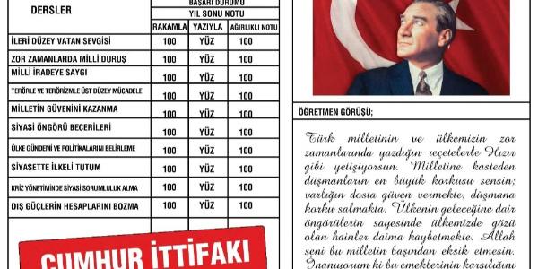 MHP'ye göre vatandaşın Devlet Bahçeli'ye verdiği karnede tüm dersler 100 puan