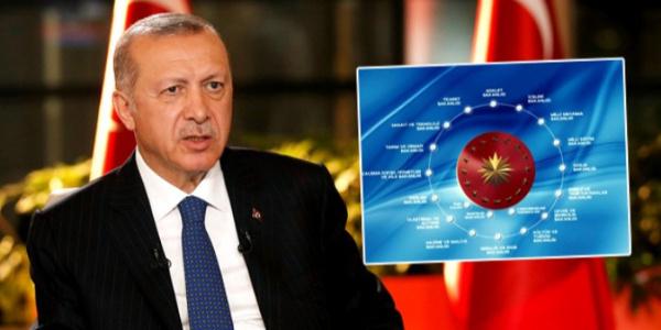 Cumhurbaşkanı Erdoğan detayları açıkladı: Bakanlık sayısı 16'ya iniyor