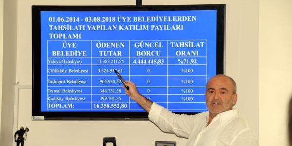 4 milyon lira alacaklı olan tesis 1 milyon lira yüzünden kapanma ile karşı karşıya