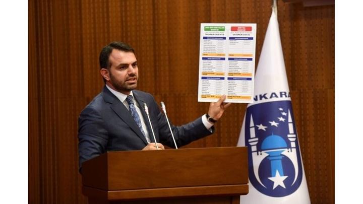 Ankara Büyükşehir Belediyesi AK Parti Grup Başkan Vekili Altunışık'tan, Mansur Yavaş'a soru