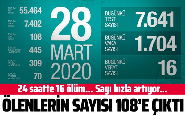 Sağlık Bakanı Fahrettin Koca son bilgileri paylaştı! Can kaybı 108'e çıktı