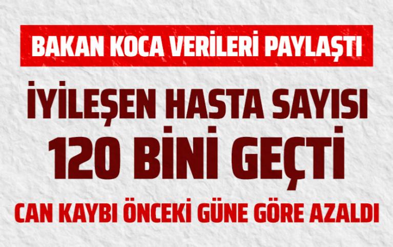 Türkiye'deki koronavirüs vaka ve ölü sayısında son durum (25 Mayıs Pazartesi)