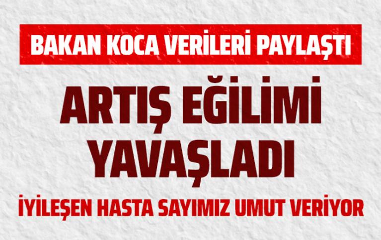 Türkiye'deki koronavirüs vaka ve ölü sayısında son durum (9 Temmuz Perşembe)