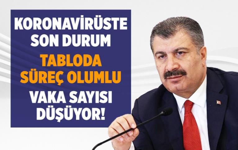 Türkiye 9 Mayıs 2021 koronavirüs vaka ve ölü sayısı! Sağlık Bakanlığı Covid-19 tablosu