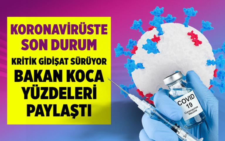 Türkiye 22 Ekim 2021 koronavirüs vaka ve ölü sayısı! Sağlık Bakanlığı Covid-19 tablosu