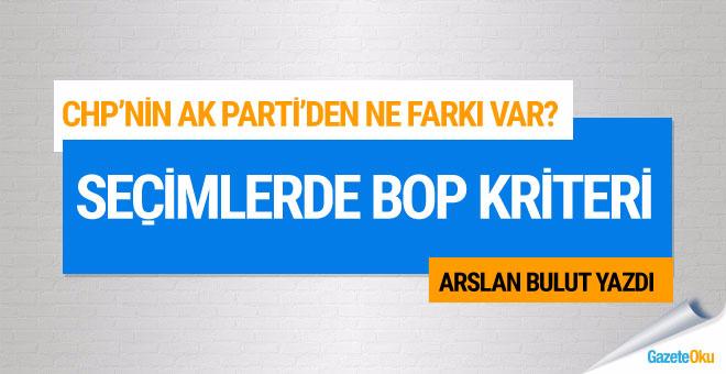 Arslan Bulut: Seçimlerde BOP kriteri!